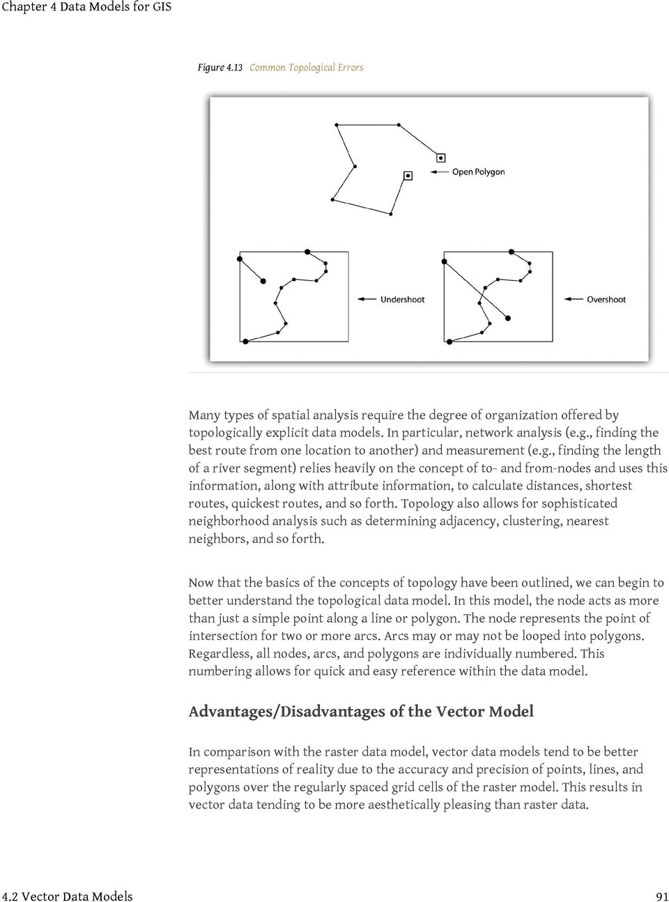 This is Data Models for GIS, chapter 4 from the book Geographic