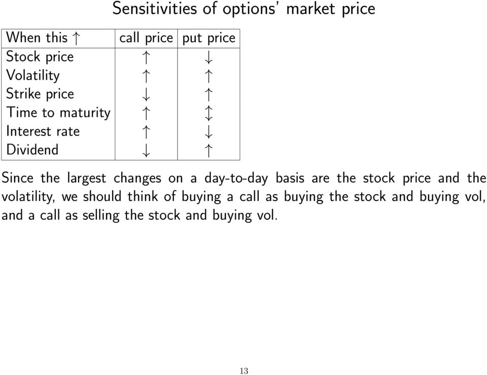 changes on a day-to-day basis are the stock price and the volatility, we should think