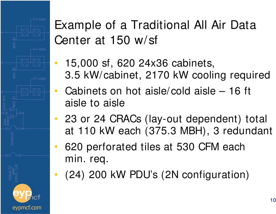 to aisle 23 or 24 CRACs (lay-out dependent) total at 110 kw each (375.
