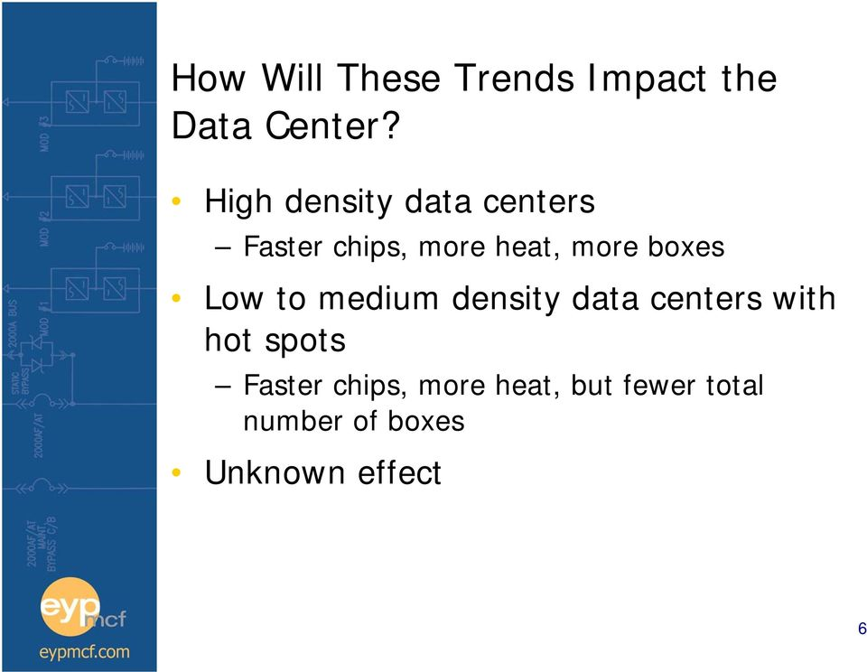boxes Low to medium density data centers with hot spots