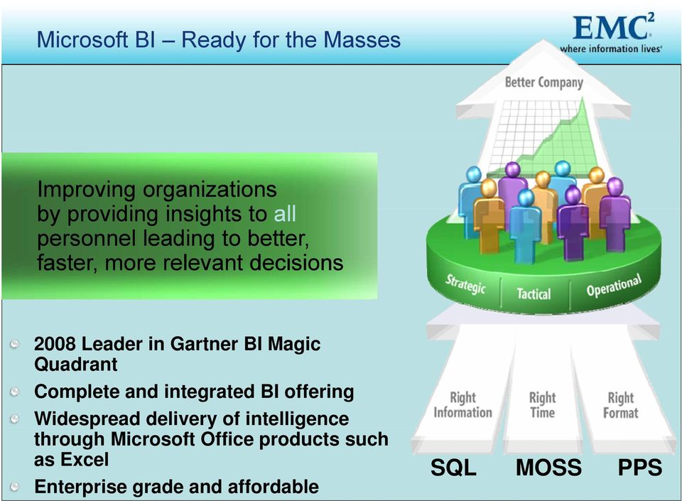 and integrated BI offering Widespread delivery of intelligence through Microsoft Office products such