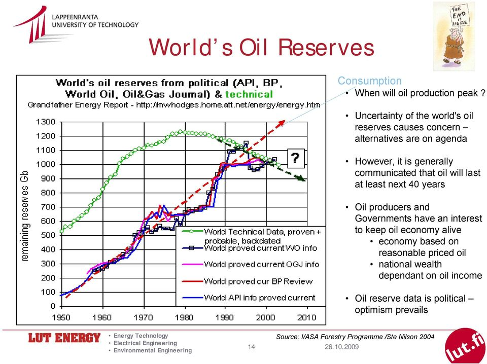 that oil will last at least next 40 years Oil producers and Governments have an interest to keep oil economy alive