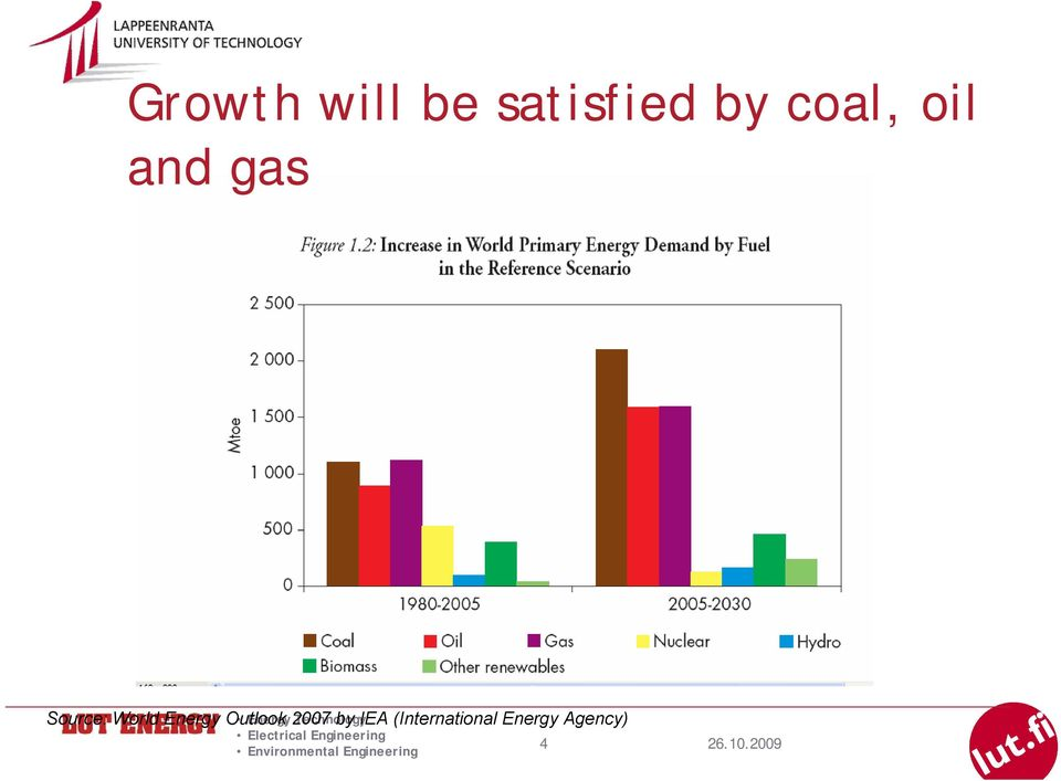 World Energy Outlook 2007 by