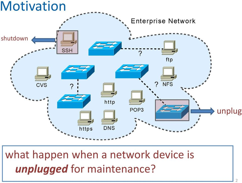 a network device is