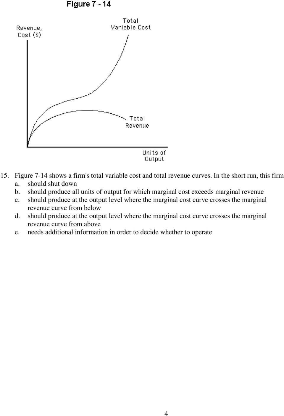 should produce at the output level where the marginal cost curve crosses the marginal revenue curve from below d.