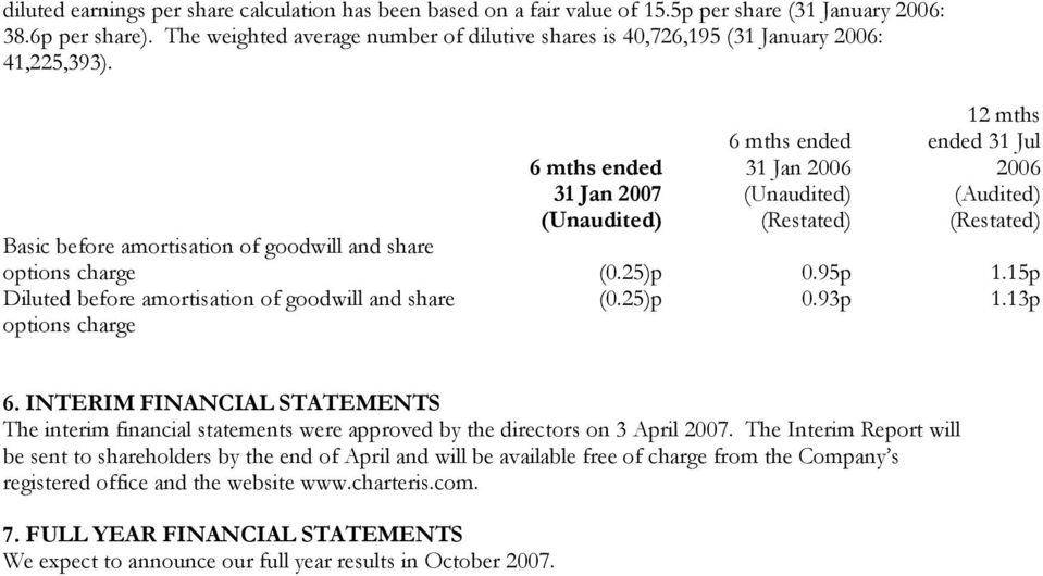 ended 31 Jan 2007 ended 31 Jan 2006 12 mths Jul 2006 Basic before amortisation of goodwill and share options charge (0.25)p 0.95p 1.