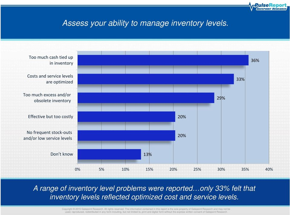 inventory 29% Effective but too costly 20% No frequent stock outs and/or low service levels 20% Don t know 13% 0%