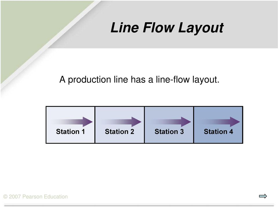 line-flow layout.