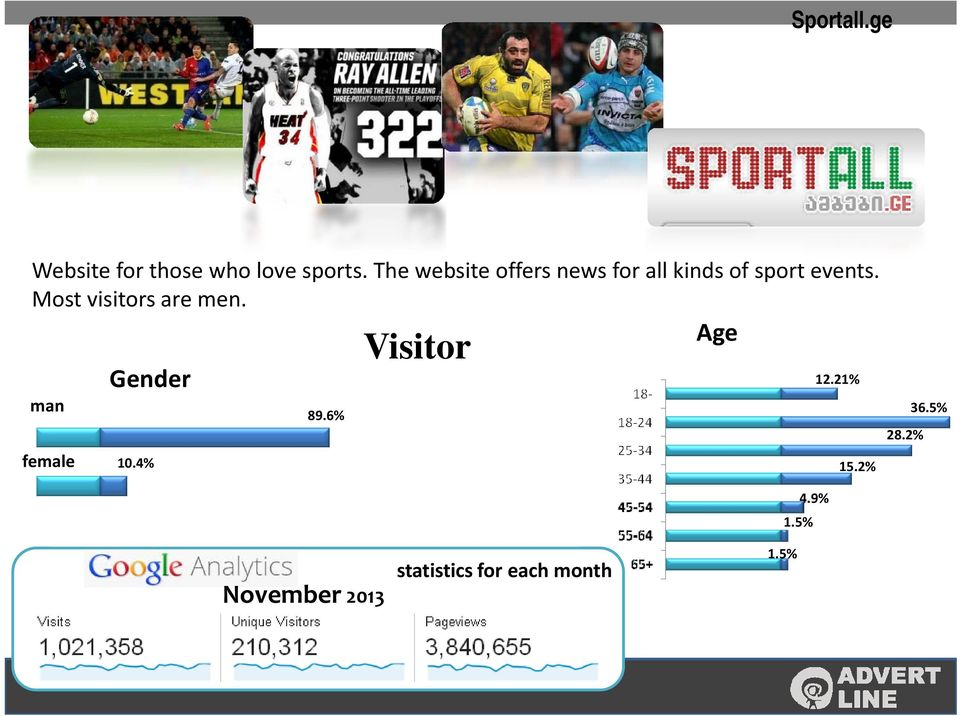 sportevents events. Most visitors are men.