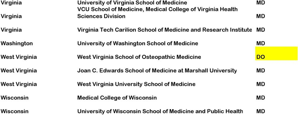 Virginia West Virginia School of Osteopathic DO West Virginia Joan C.