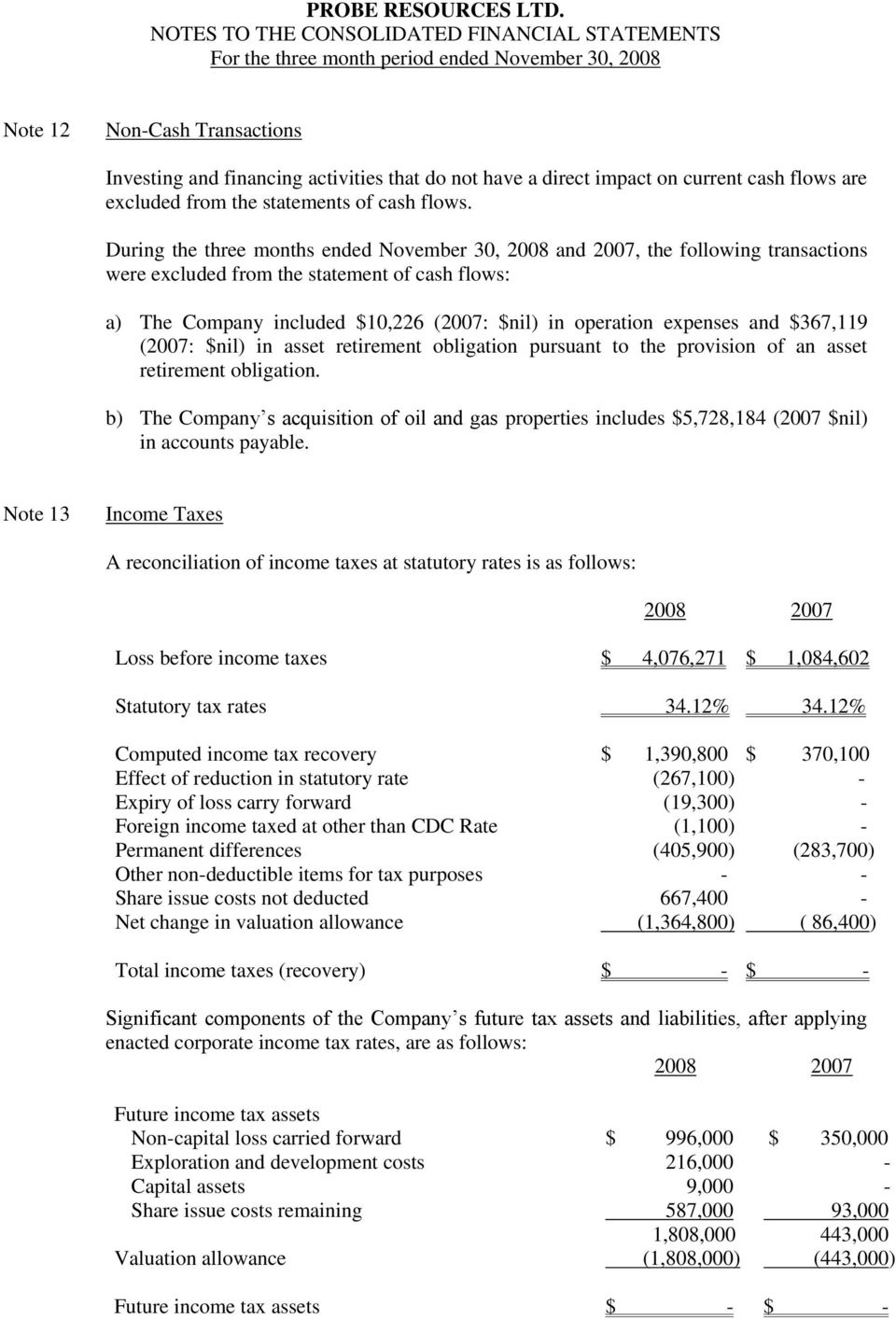 and $367,119 (2007: $nil) in asset retirement obligation pursuant to the provision of an asset retirement obligation.