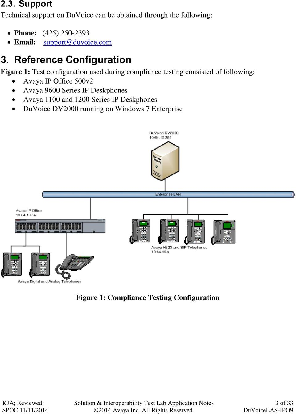 Reference Configuration Figure 1: Test configuration used during compliance testing consisted of following: