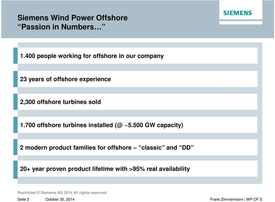 2,300 offshore turbines sold 1.700 offshore turbines installed (@ ~5.