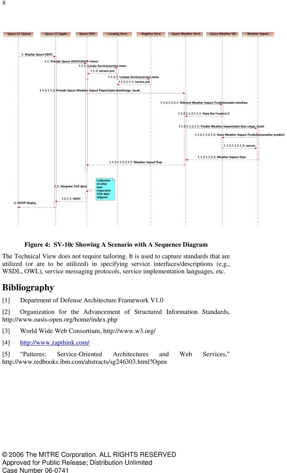 Bibliography [1] Department of Defense Architecture Framework V1.0 [2] Organization for the Advancement of Structured Information Standards, http://www.oasis-open.