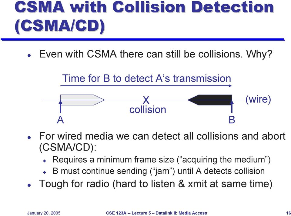 collision (wire) Requires a minimum frame size ( acquiring the medium ) B must continue sending ( jam ) until A