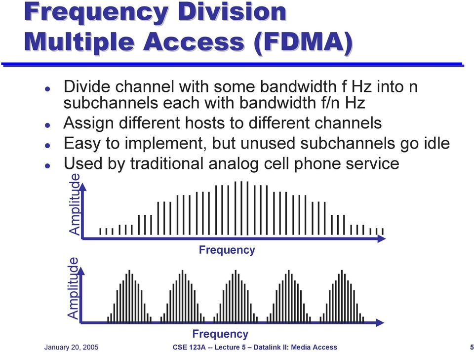 implement, but unused subchannels go idle Used by traditional analog cell phone service
