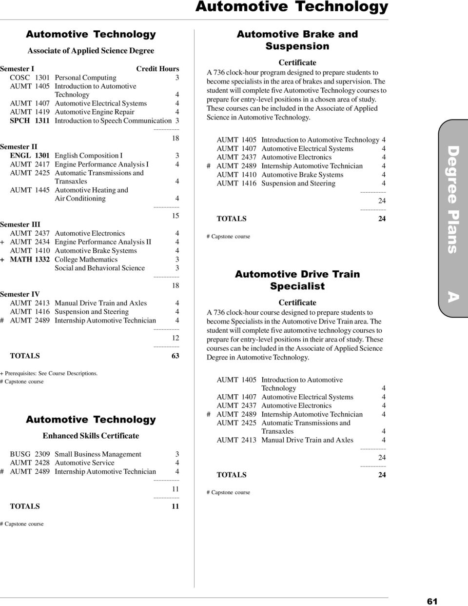 Conditioning 4 II AUMT 2437 Automotive Electronics 4 + AUMT 2434 Engine Performance Analysis II 4 AUMT 1410 Automotive Brake Systems 4 + MATH 1332 College Mathematics 3 Social and Behavioral Science
