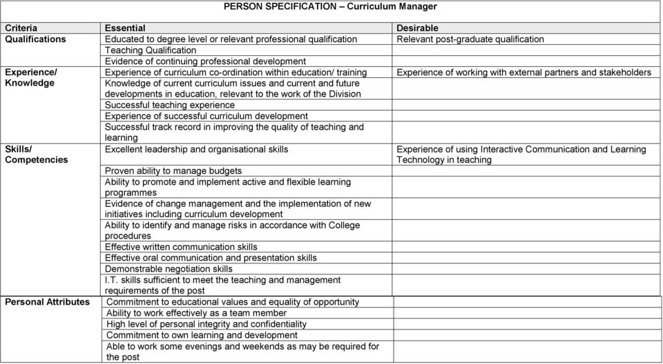 Knowledge of current curriculum issues and current and future developments in education, relevant to the work of the Division Successful teaching experience Experience of successful curriculum