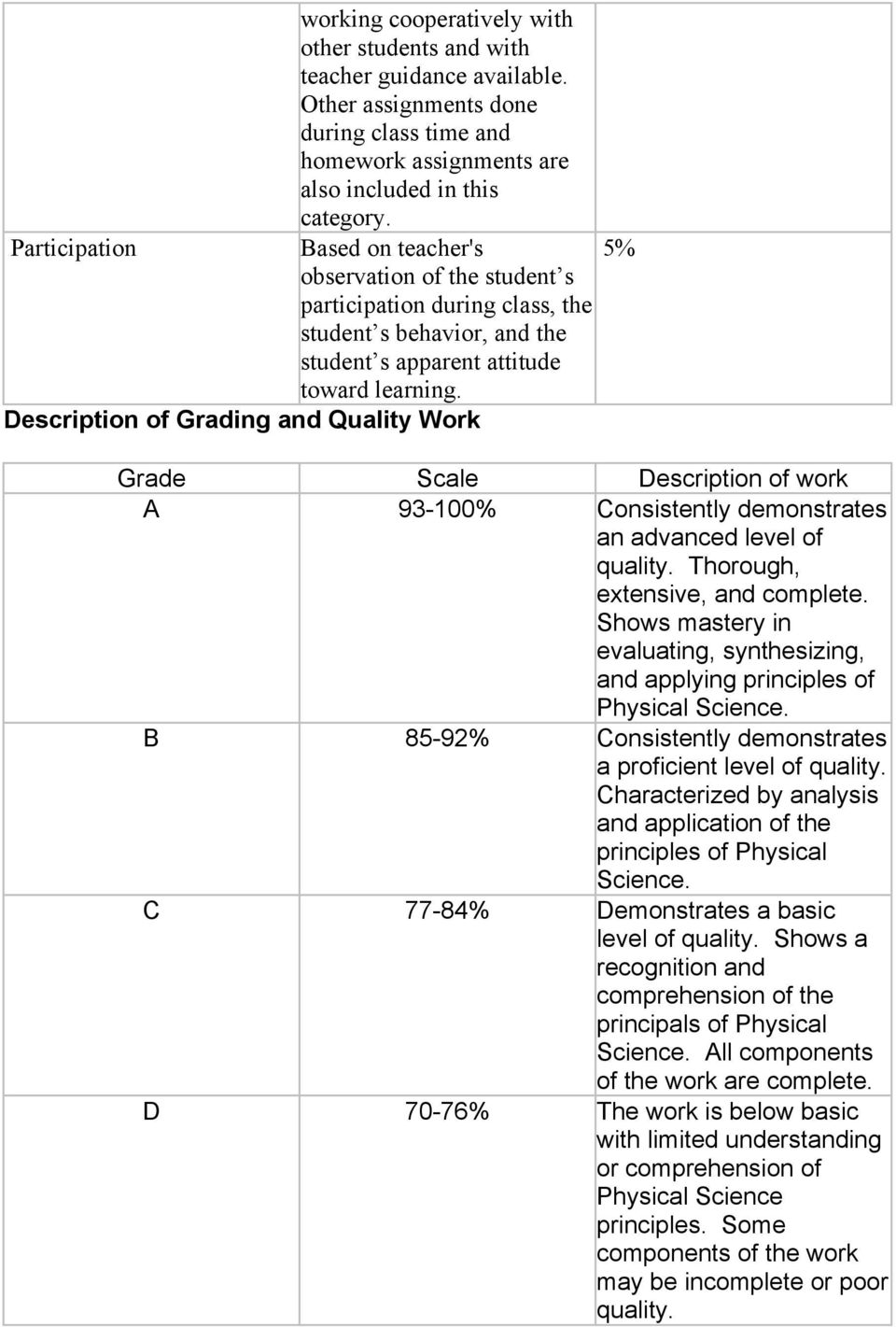 Description of Grading and Quality Work Grade Scale Description of work A 93-100% Consistently demonstrates an advanced level of quality. Thorough, extensive, and complete.