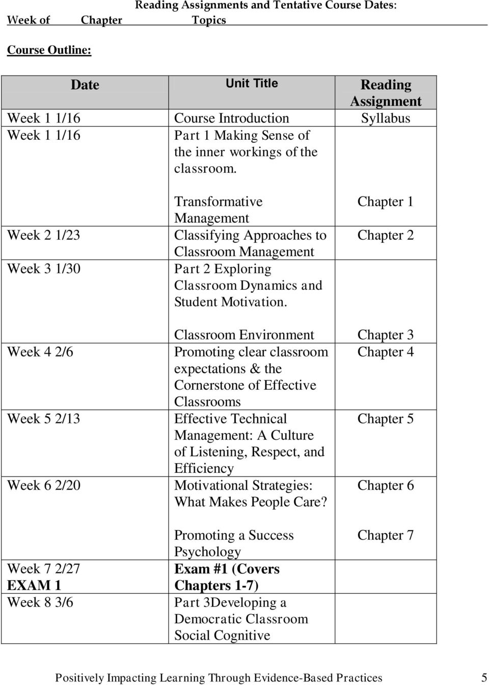 Chapter 1 Chapter 2 Week 4 2/6 Week 5 2/13 Week 6 2/20 Classroom Environment Chapter 3 Promoting clear classroom Chapter 4 expectations & the Cornerstone of Effective Classrooms Effective Technical