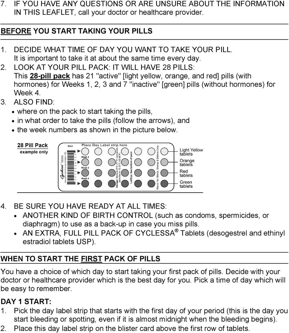 "LOOK AT YOUR PILL PACK: IT WILL HAVE 28 PILLS: This 28-pill pack has 21 ""active"" [light yellow, orange, and red] pills (with hormones) for Weeks 1, 2, 3 and 7 ""inactive"" [green] pills (without"
