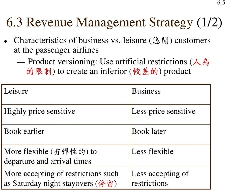 create an inferior ( 較 差 的 ) product Leisure Highly price sensitive Book earlier More flexible ( 有 彈 性 的 ) to departure