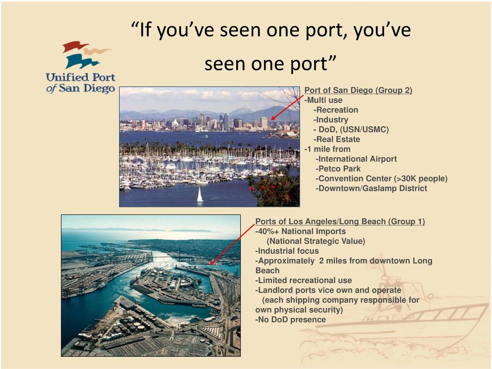 Angeles/Long Beach (Group 1) -40%+ National Imports (National Strategic Value) -Industrial focus -Approximately 2 miles from downtown