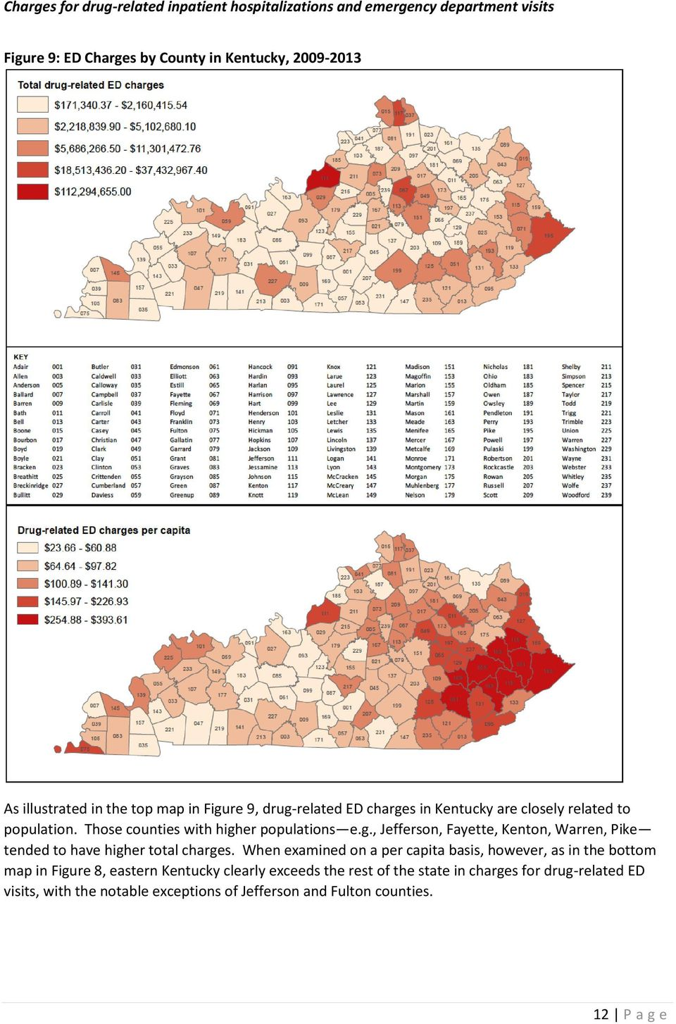 er populations e.g., Jefferson, Fayette, Kenton, Warren, Pike tended to have higher total charges.