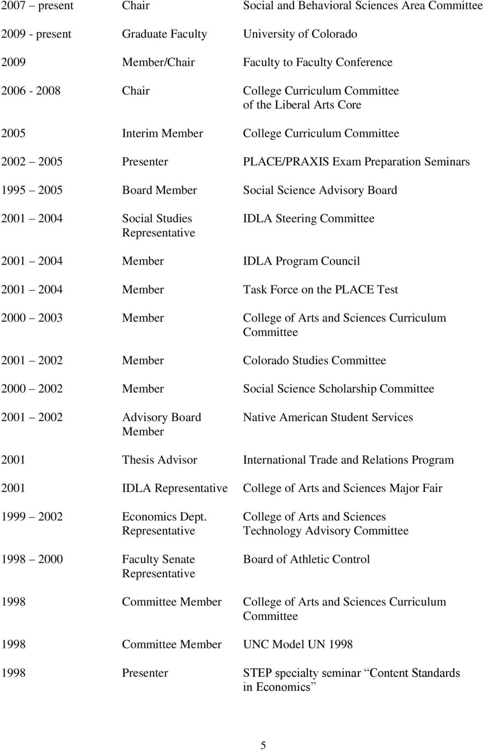 Advisory Board 2001 2004 Social Studies IDLA Steering Committee Representative 2001 2004 Member IDLA Program Council 2001 2004 Member Task Force on the PLACE Test 2000 2003 Member College of Arts and