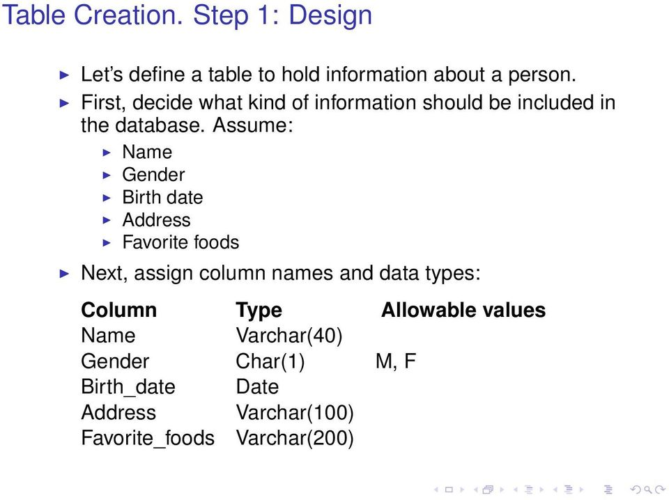Assume: Name Gender Birth date Address Favorite foods Next, assign column names and data types: