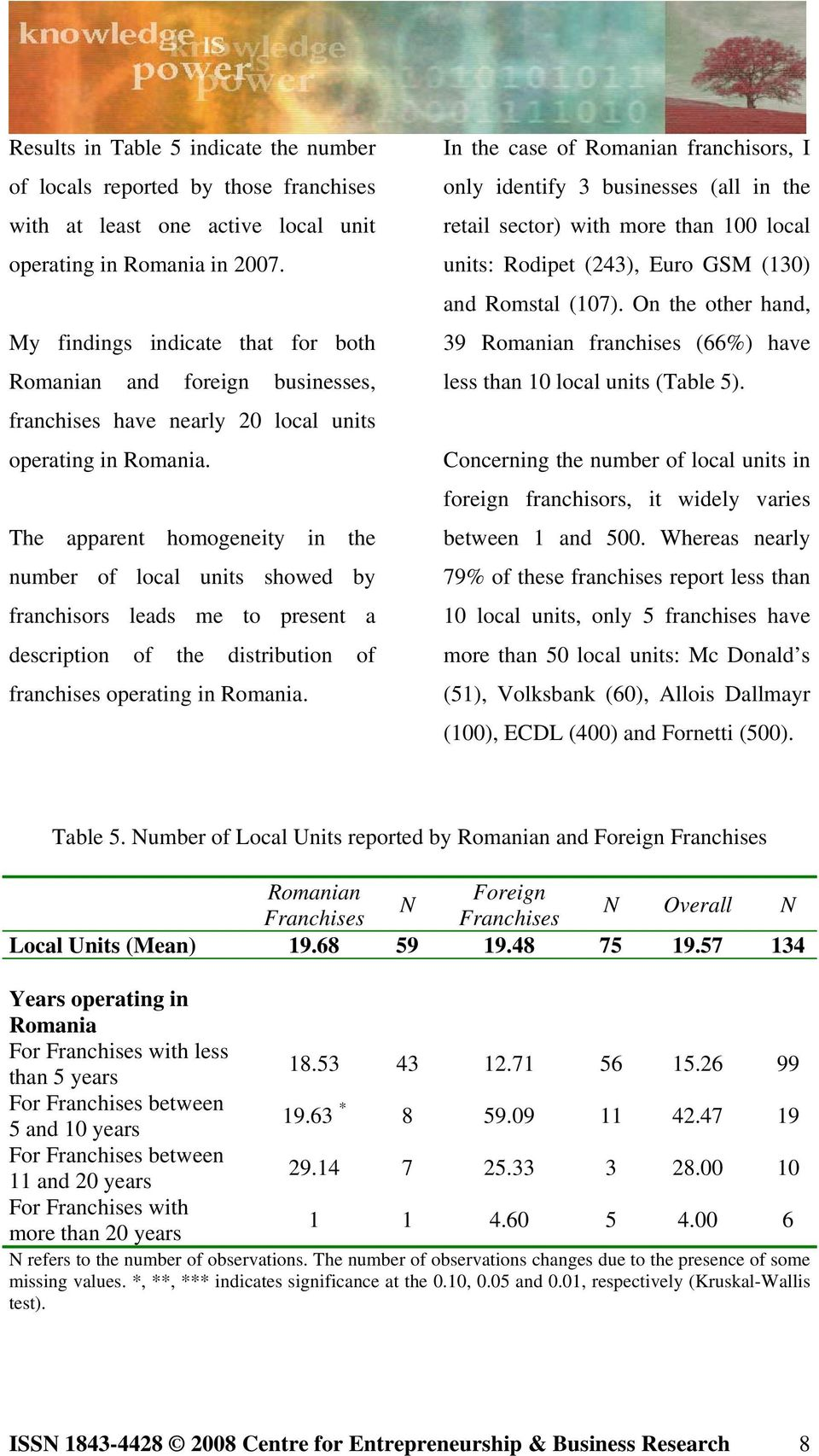 The apparent homogeneity in the number of local units showed by franchisors leads me to present a description of the distribution of franchises operating in Romania.