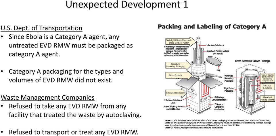 as category A agent. Category A packaging for the types and volumes of EVD RMW did not exist.