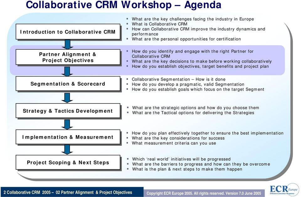 CRM What are the key decisions to make before working collaboratively How do you establish objectives, target benefits and project plan Segmentation & Scorecard Collaborative Segmentation How is it