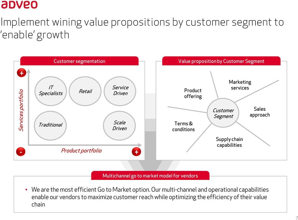 Segment approach - Product portfolio + Supply chain capabilities Multichannel go to market model for vendors We are the most efficient Go to Market