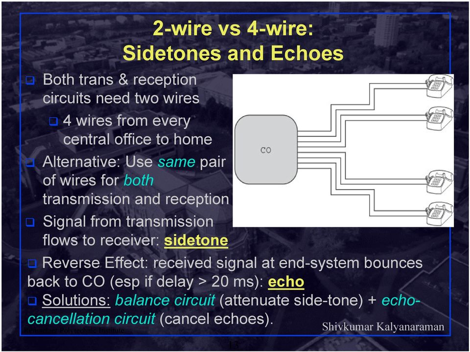 transmission flows to receiver: sidetone Reverse Effect: received signal at end-system bounces back to CO (esp
