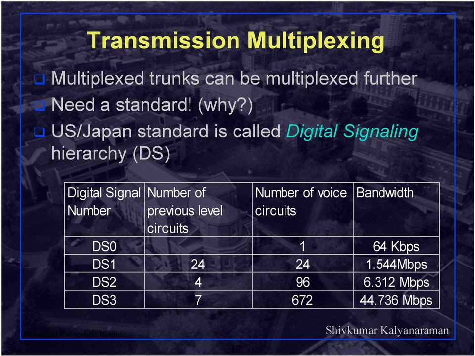) US/Japan standard is called Digital Signaling hierarchy (DS) Digital Signal