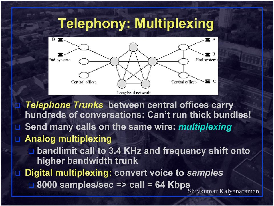 Send many calls on the same wire: multiplexing Analog multiplexing bandlimit call to 3.