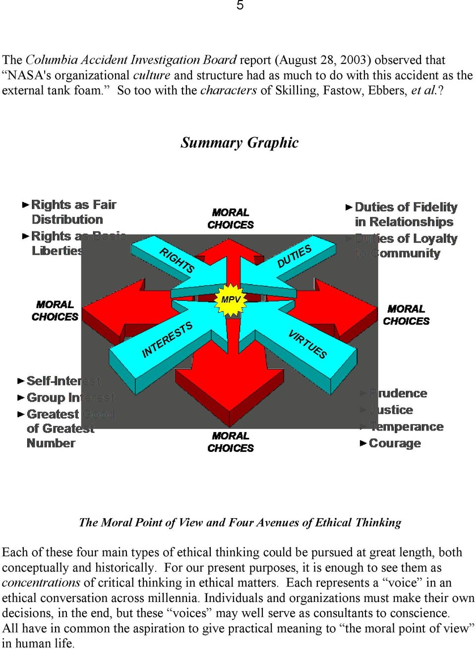 ? Summary Graphic The Moral Point of View and Four Avenues of Ethical Thinking Each of these four main types of ethical thinking could be pursued at great length, both conceptually and historically.