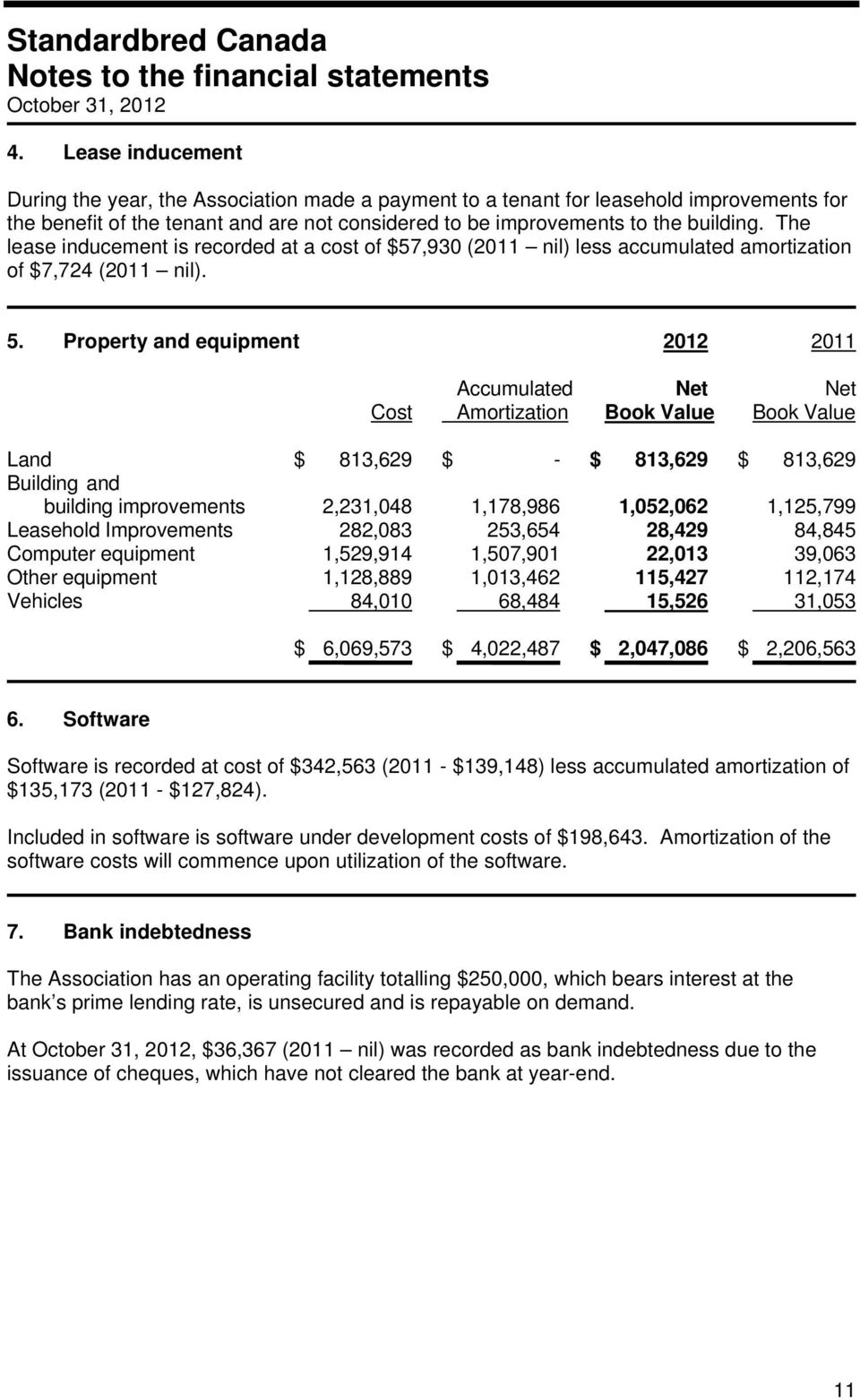The lease inducement is recorded at a cost of $57,930 (2011 nil) less accumulated amortization of $7,724 (2011 nil). 5.