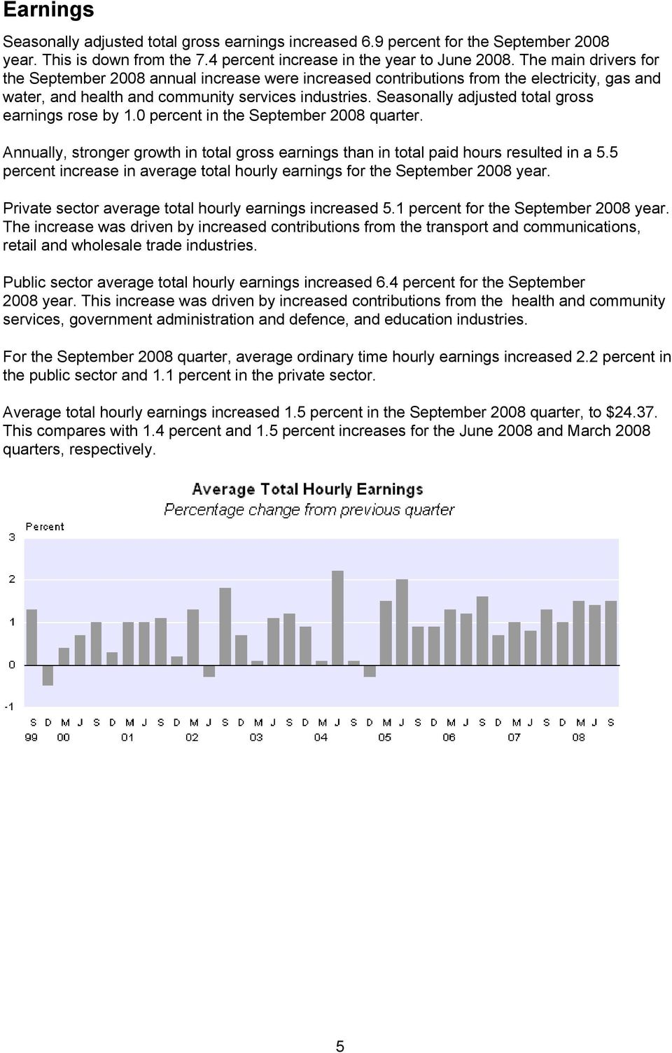 Seasonally adjusted total gross earnings rose by 1.0 percent in the September 2008 quarter. Annually, stronger growth in total gross earnings than in total paid hours resulted in a 5.