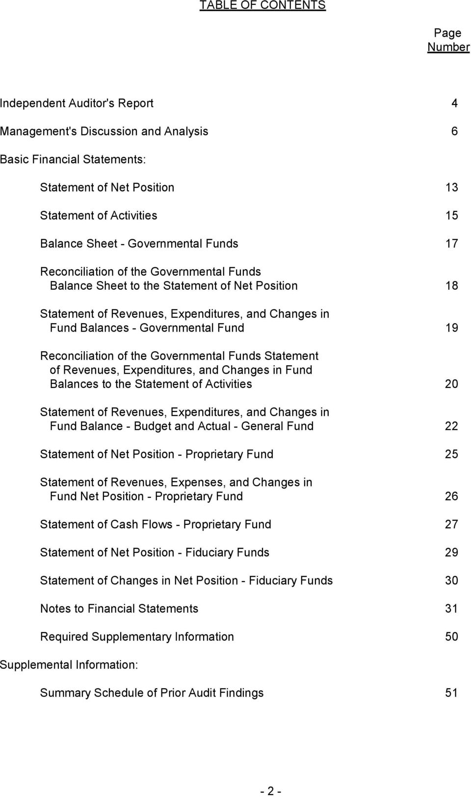 19 Reconciliation of the Governmental Funds Statement of Revenues, Expenditures, and Changes in Fund Balances to the Statement of Activities 20 Statement of Revenues, Expenditures, and Changes in