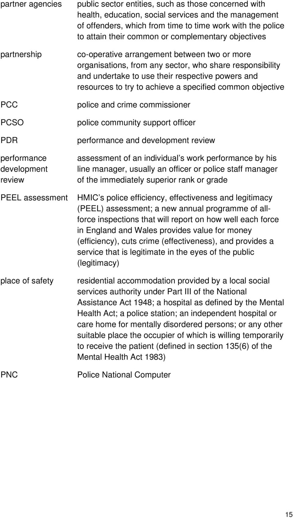 sector, who share responsibility and undertake to use their respective powers and resources to try to achieve a specified common objective police and crime commissioner police community support