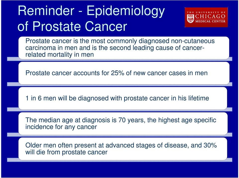 men 1 in 6 men will be diagnosed with prostate cancer in his lifetime The median age at diagnosis is 70 years, the highest