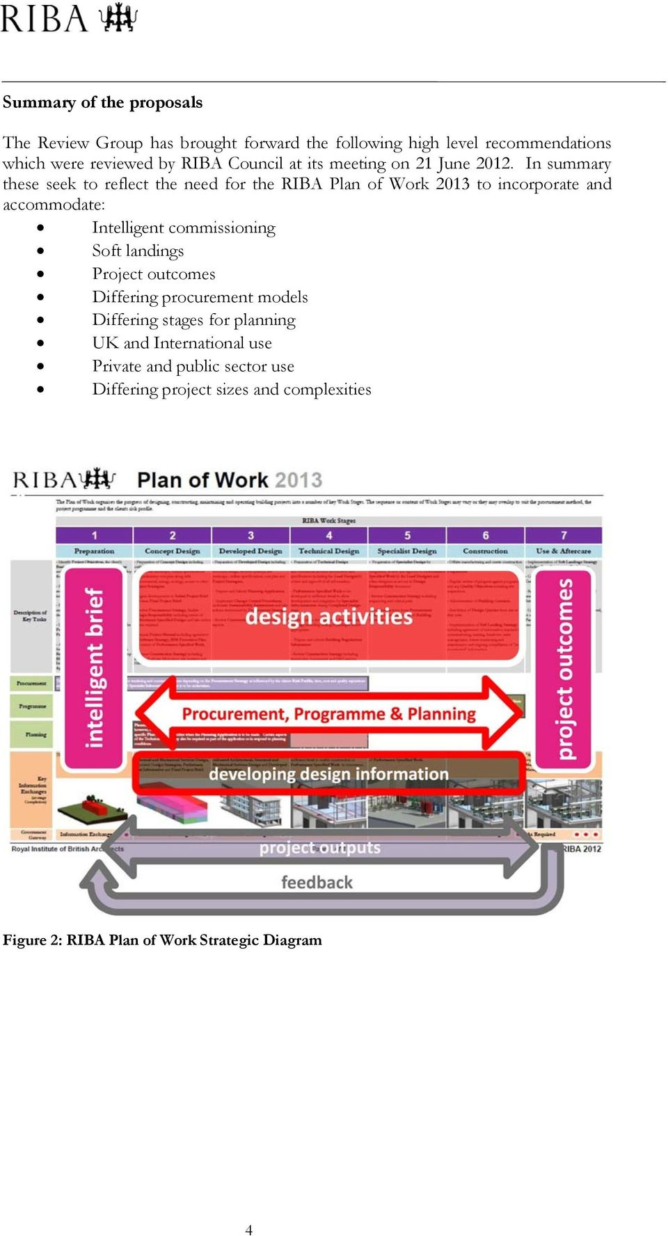 In summary these seek to reflect the need for the RIBA Plan of Work 2013 to incorporate and accommodate: Intelligent commissioning