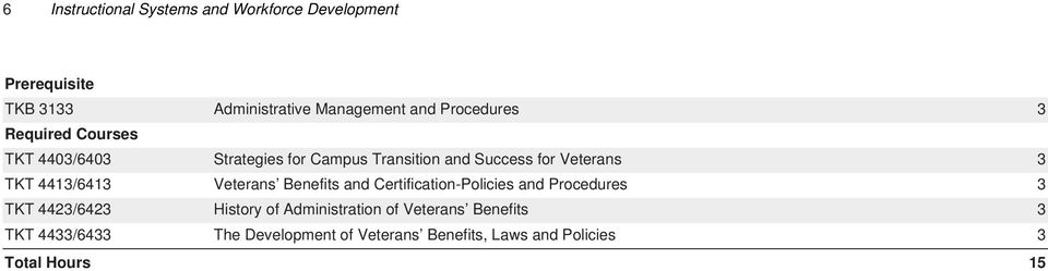 4413/6413 Veterans Benefits and Certification-Policies and Procedures 3 TKT 4423/6423 History of