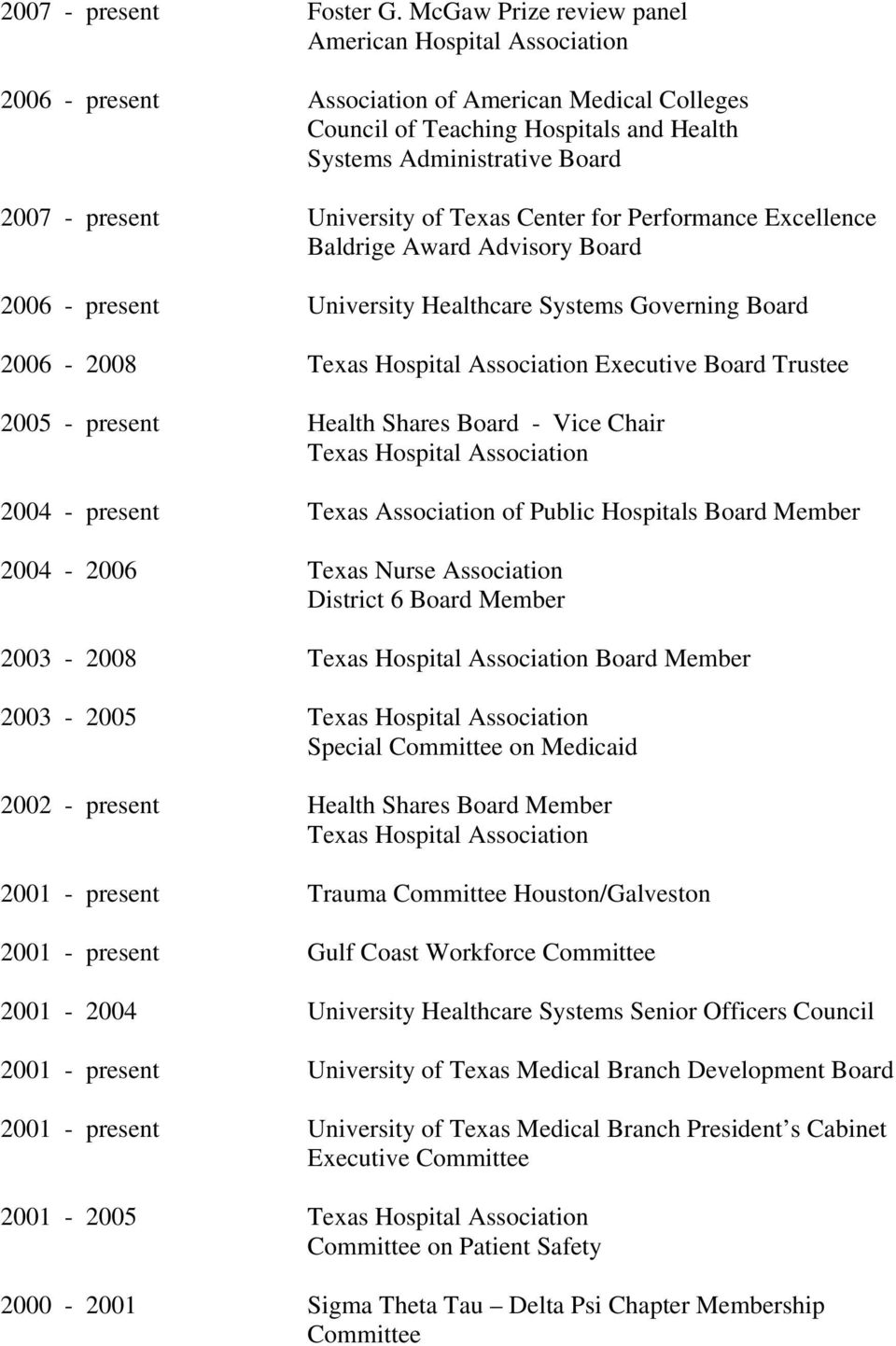 University of Texas Center for Performance Excellence Baldrige Award Advisory Board 2006 - present University Healthcare Systems Governing Board 2006-2008 Texas Hospital Association Executive Board