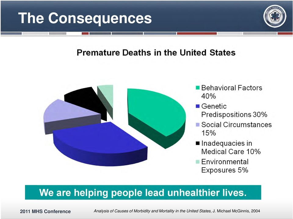 1 0 /o Environmental Exposures 5 /o We are helping people lead unhealthier lives.