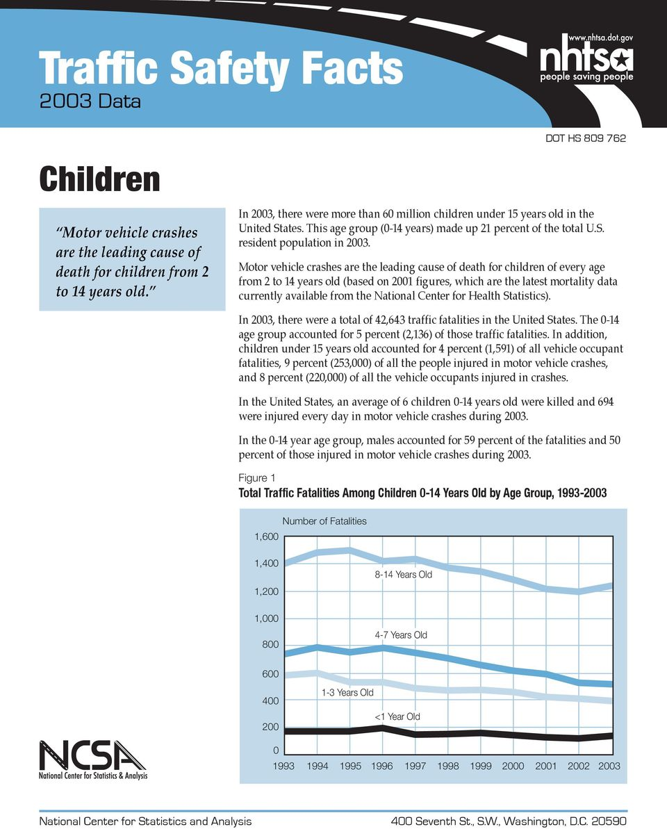 Motor vehicle crashes are the leading cause of death for children of every age from 2 to 14 years old (based on 2001 figures, which are the latest mortality data currently available from the National