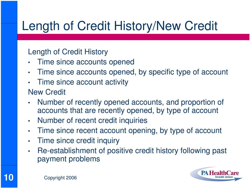 accounts that are recently opened, by type of account Number of recent credit inquiries Time since recent account opening,