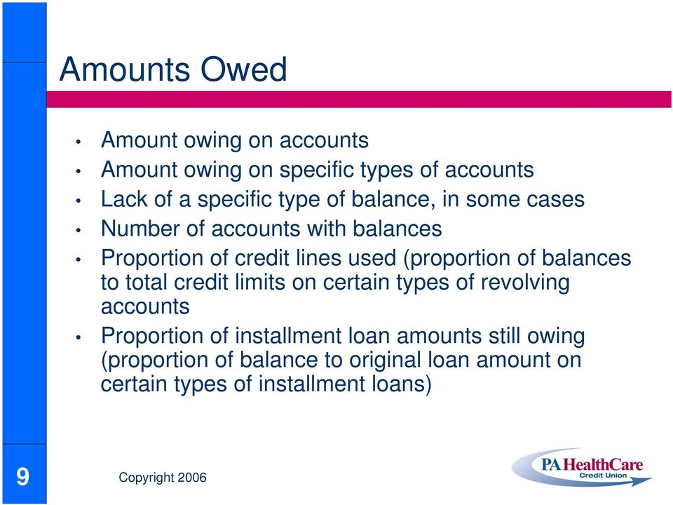 balances to total credit limits on certain types of revolving accounts Proportion of installment loan